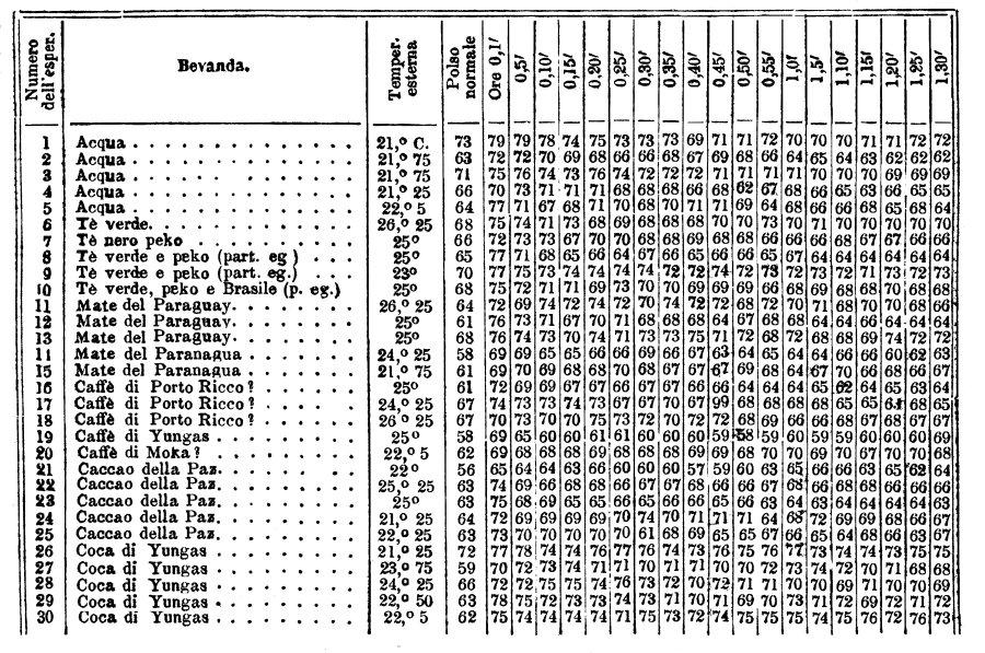 Tavola dei numeri primi da 1 a 5000 28 images lotto la passione per il gioco lotto e - Tavole dei numeri primi ...
